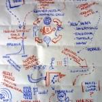 media-matter-mind-doodling
